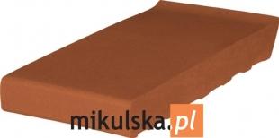 Parapet Tytan Przysucha T750 długości 16cm, 20cm, 24cm, 28cm, 32cm